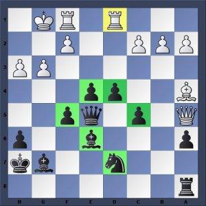 Due pezzi per una torre e suvvia a scovare il monarca: fanti siete pronti?